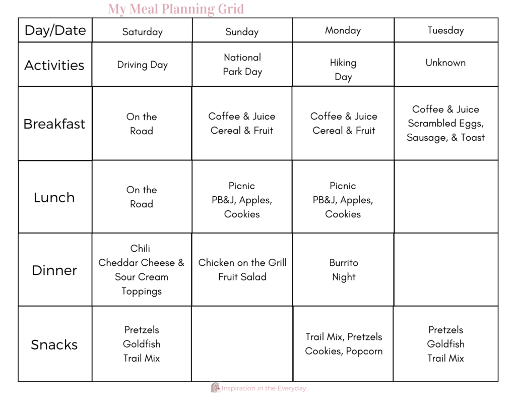 An example of a filled out Meal Planning Grid.